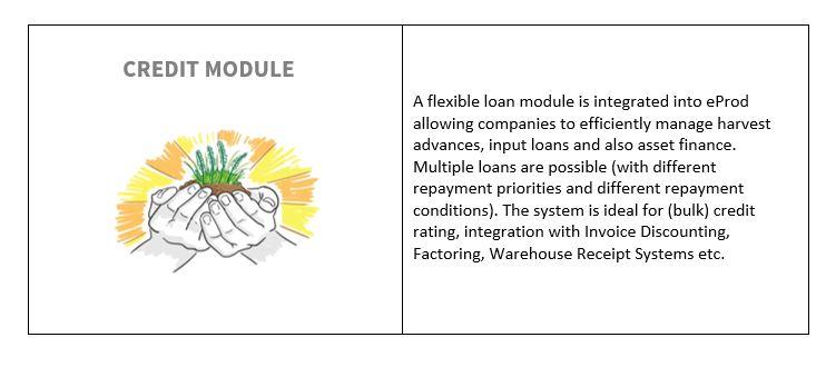 Credit Module